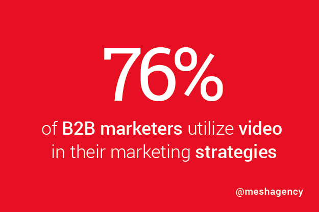 Top Social Media Network for Content Marketers: 76% of marketers use Video (YouTube)