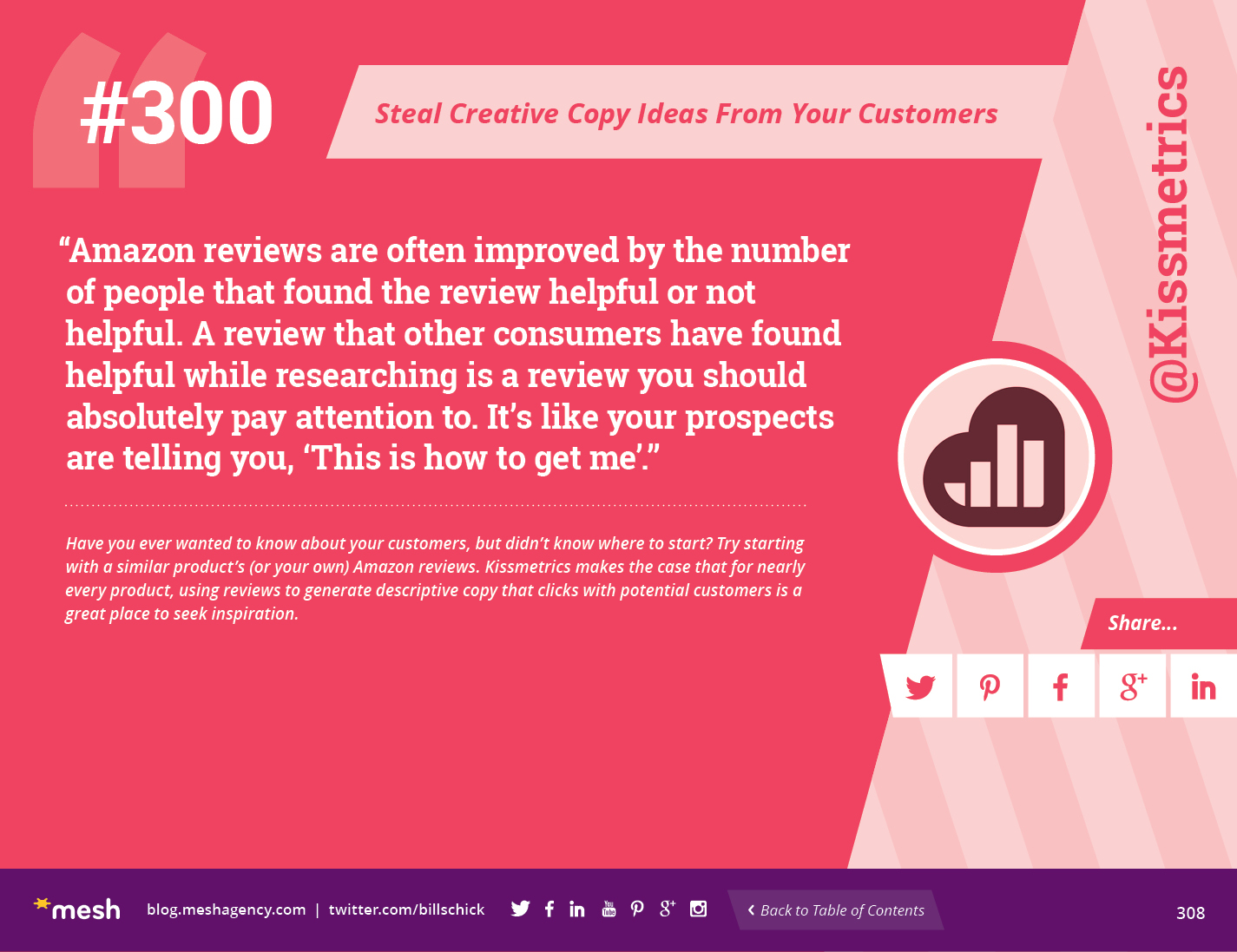 #300: Steal Creative Copy Ideas From Your Customers via @meshagency #365EmailTips