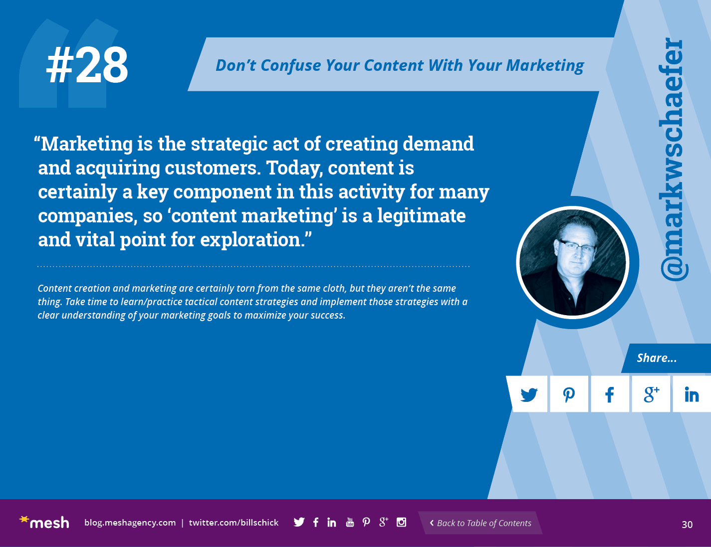 #28: Don't Confuse Your Content With Your Marketing via @meshagency #365EmailTips
