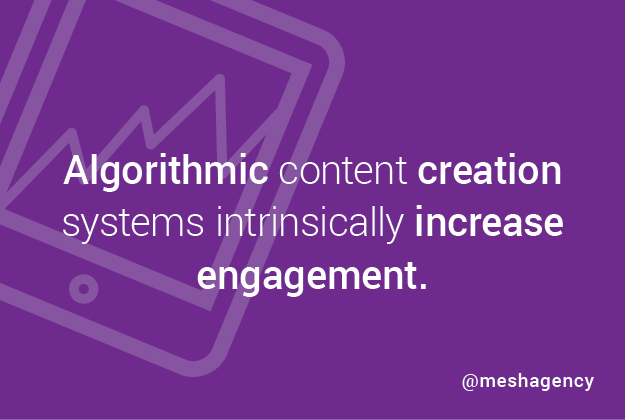 Algorithmic Content Marketing and Creation Increases Engagement