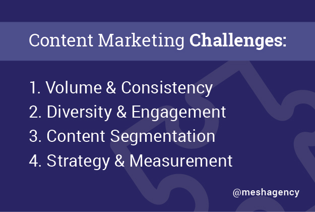 Algorithmic Content Marketing and Creation Challenges