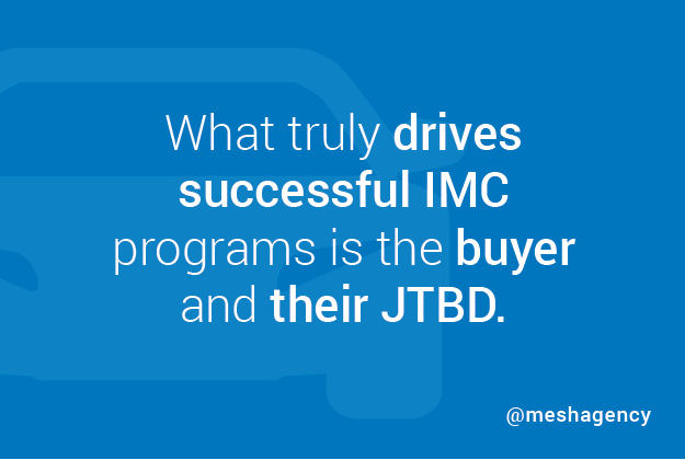 IMC Strategy Programs and JTBD