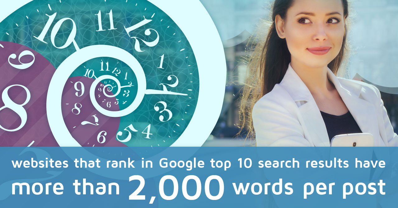 websites that rank on Google have more than 2,000 words per post