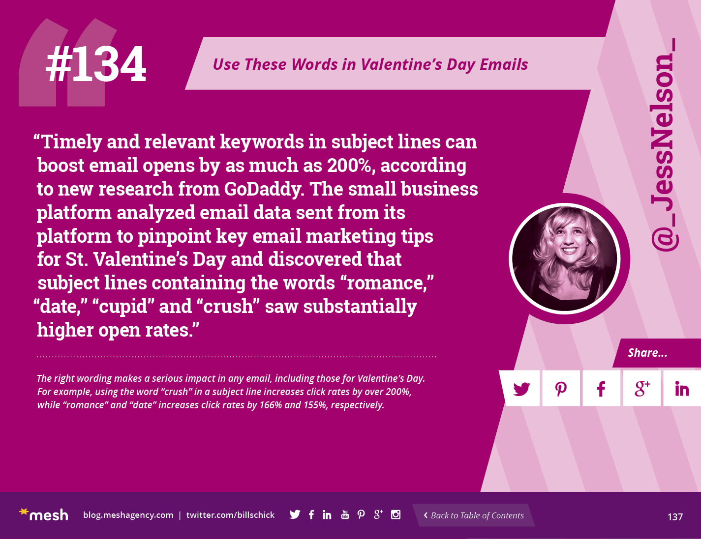 134 Use These Words In Valentine S Day Emails Via Meshagency