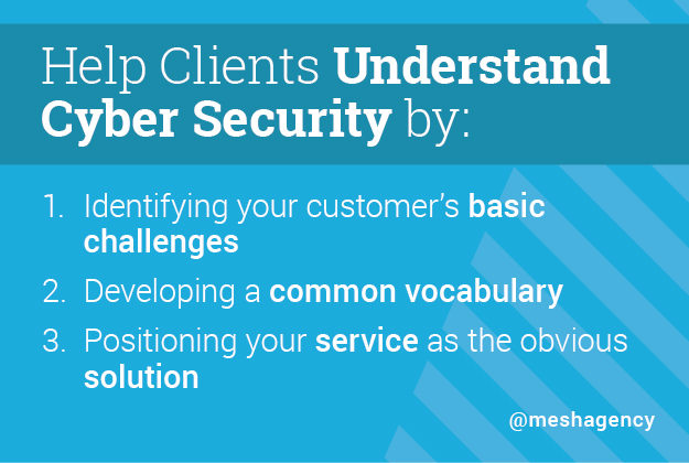 How to get Clients to Understand Cyber Security