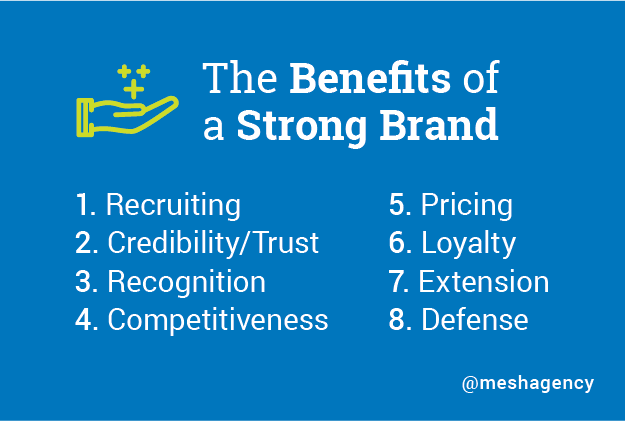 7-Benefits-of-a-Strong-Brand_MESH-Blog-Post_Image-01