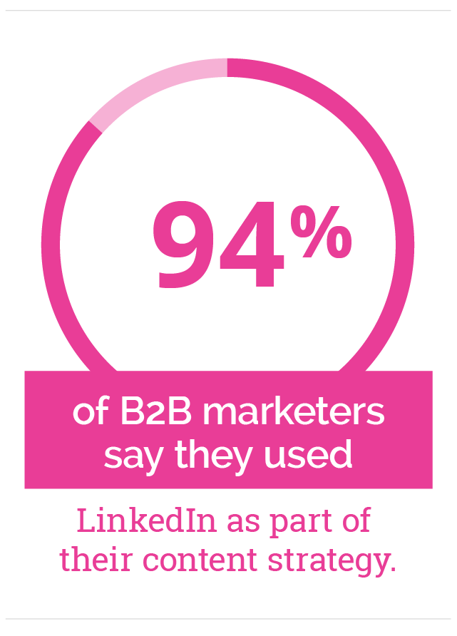 Disruptive Marketing LinkedIn Statistic Mobile