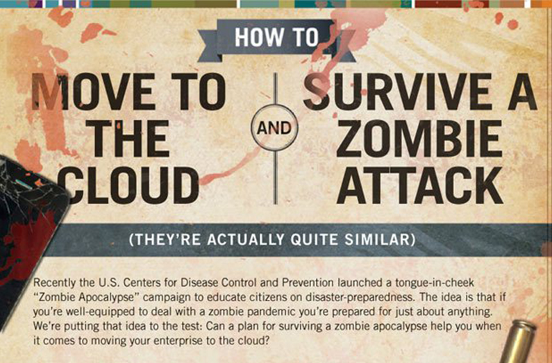 Disruptive Marketing Zombie Survival Guide