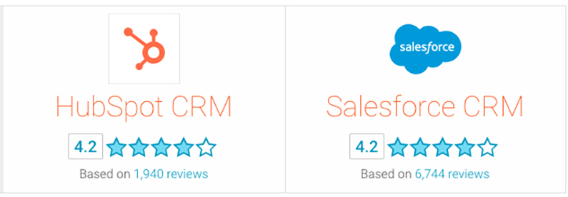 Hubspot vs Salesforce G2Crowd Ratings