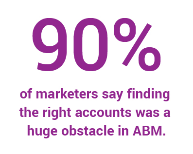 90% of marketers say finding the right accounts was a huge obstacle in ABM - Mobile