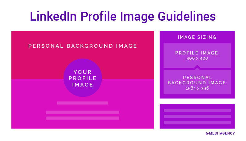 linkedin for ABM profile image guidelines